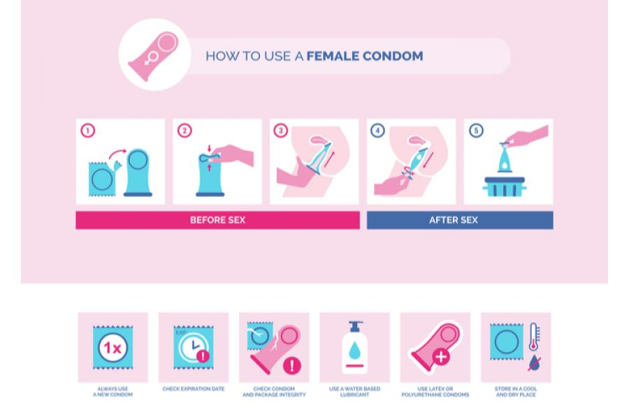 Cómo ponerse de manera correcta un condón femenino